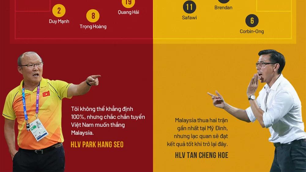 Việt Nam vượt trội Malaysia trước giờ xung trận